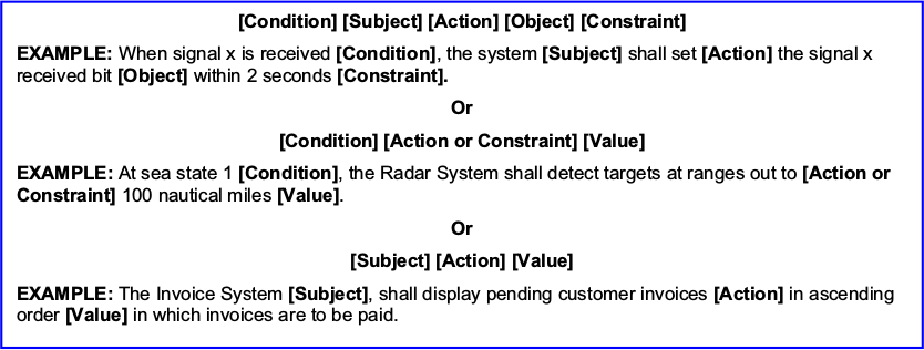 requirements Templates. From: ISO/IEC/IEEE 29148, Page 11