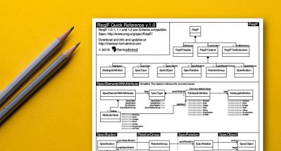The Power of a One-Pager (And How You Can Put It to Use)